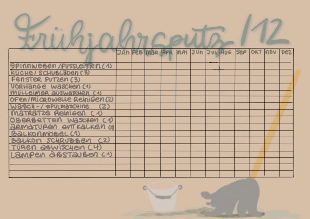 Tabelle mit Vorschlägen für Frühjahrsputz